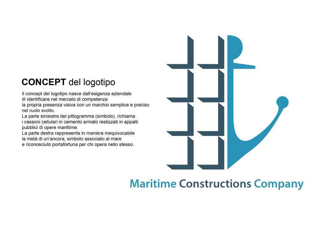 Concept del Logotipo